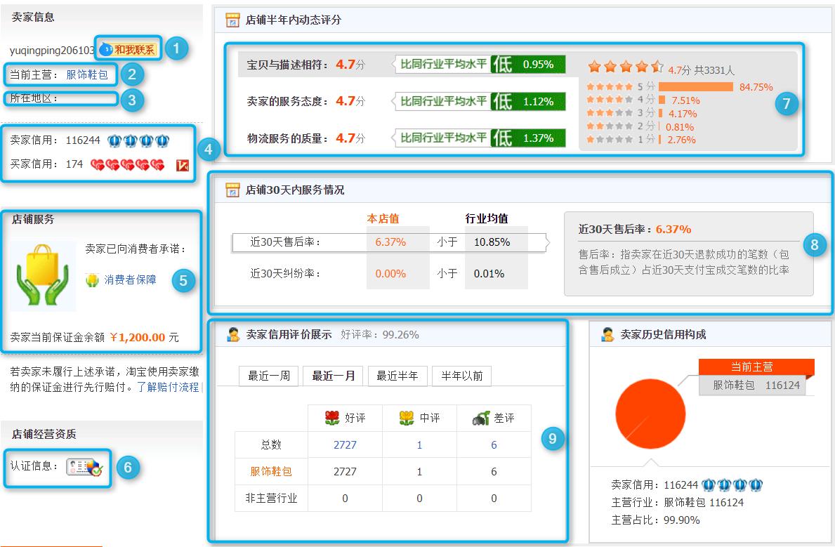 Страница с рейтингом магазина ТаоБао